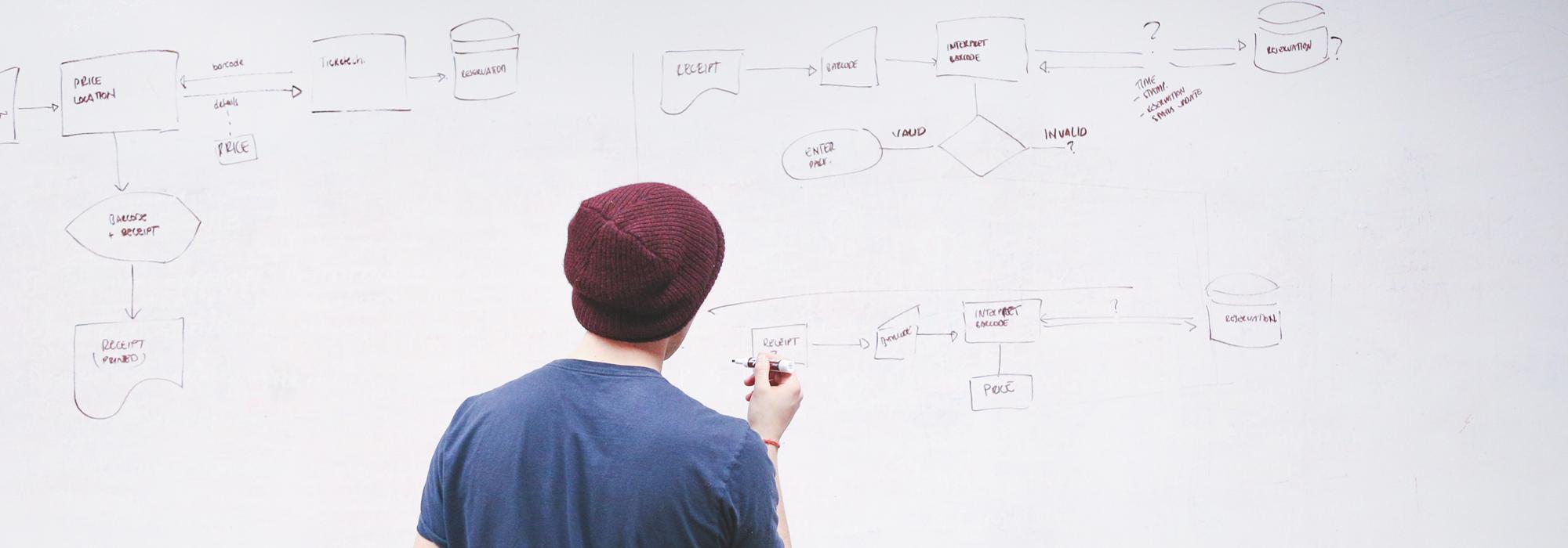 A importância de reconhecer o talento empreendedor